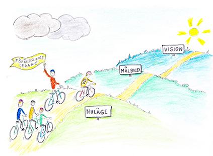 """Snart släpper vi vår nya bok """"18 tankar om motionscyklar – en bok om förändringsledning"""""""
